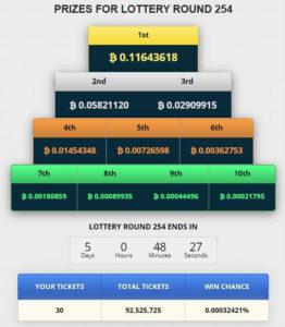 freebitcoin抽獎金額分配畫面